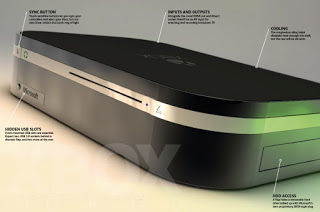 Каким мог стать Xbox One?