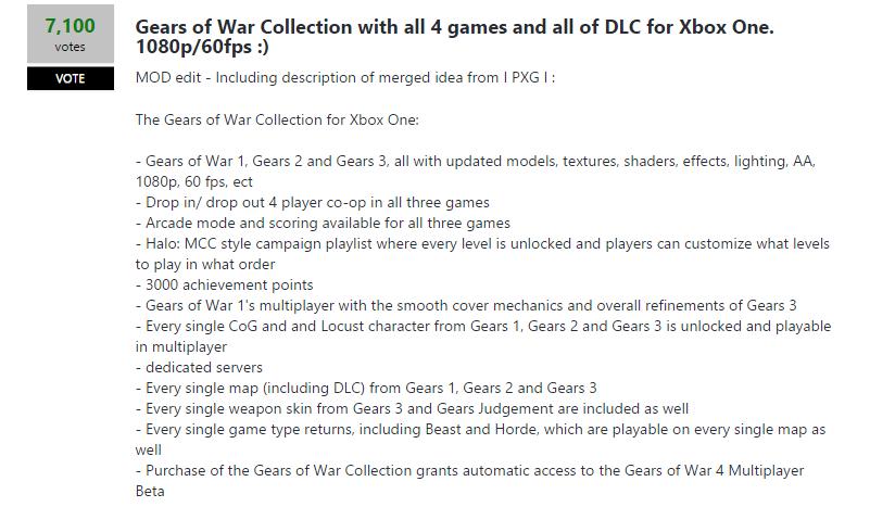 Компания Microsoft планирует возродить серию Gears of War на Xbox One