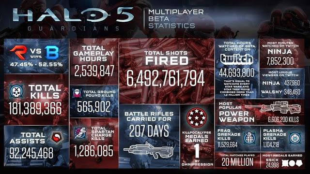 Глава студии 343 Industries ответил на вопросы пользователей по игре Halo 5: Guardians