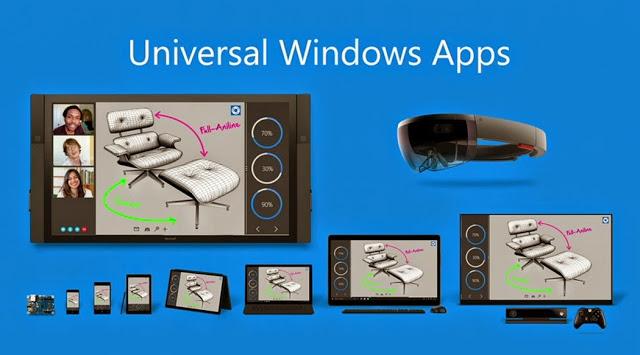Компания Microsoft рассказала про универсальные приложения для Xbox One, Windows и Windows Phone