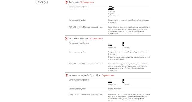 Служба Xbox Live вновь обрушена, пользователи испытывают проблемы с авторизацией