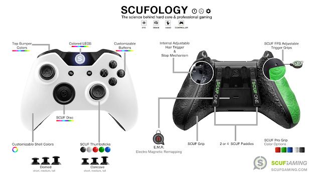 Геймпад SCUF Infinity1 попробует составить конкуренцию контроллеру Xbox Elite