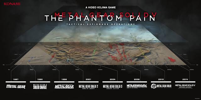 Metal Gear Solid 5: Phantom Pain и PES 2016 будут работать на приставке Xbox One с показателями 1080p/60FPS
