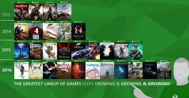 Аарон Гринберг рассказал о рекордах Xbox в 2015 году и заявил, что в 2016 результаты будут лучше