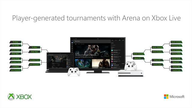 Игроки смогут организовывать в Xbox Live собственные турниры