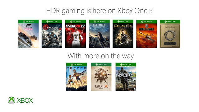 Игроки убедили добавить поддержку HDR для Xbox One S в игру Sniper: Ghost Warrior 3