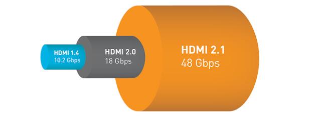 Слух: Project Scorpio получит стандарт HDMI 2.1 с возможностью вывода изображения до 10K