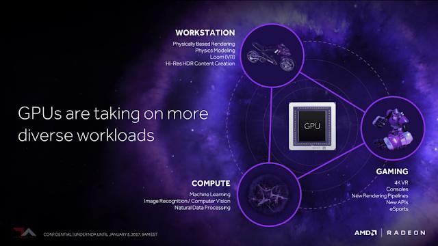 Все больше подтверждений, что Project Scorpio получит процессор Vega от AMD
