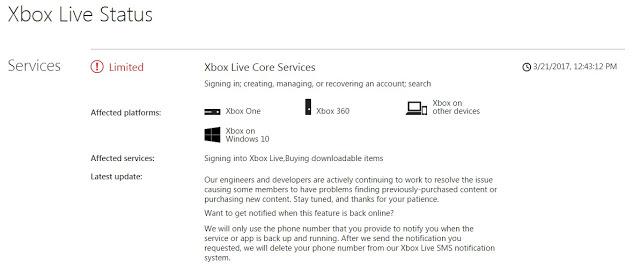 Владельцы Xbox One недовольны, что игры отказываются работать при падении Xbox Live
