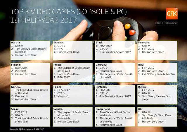 Самые популярные игры первой половины 2017 года в 16 странах