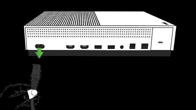Microsoft рекомендует не использовать Xbox One X с устройствами защиты от перепадов напряжения