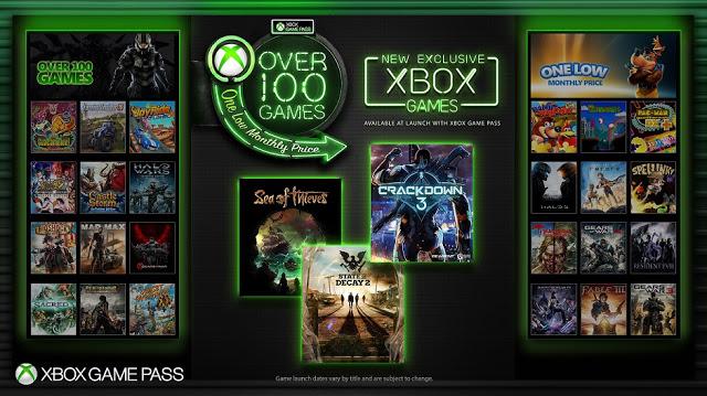 Официально: Все новинки Microsoft Studios будут сразу доступны бесплатно подписчикам Xbox Game Pass