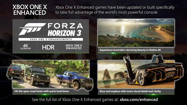 Вышло обновление Forza Horizon 3 для Xbox One X до разрешения 4K: трейлер и сравнение с PC-версией