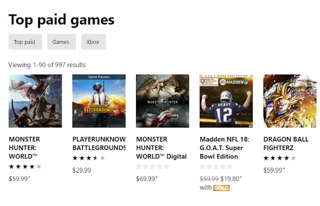 Monster Hunter World превзошел PUBG в рейтинге самой продаваемой игры на Xbox One