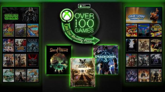 Три игры покинут подписку Xbox Game Pass в конце месяца