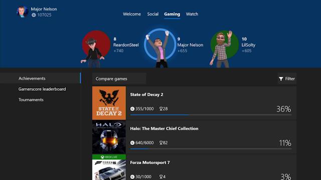 Новые аватары для панели управления и другие функции в обновлении прошивки Xbox One