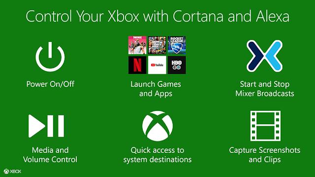 Xbox теперь воспринимает голосовые команды при помощи Cortana и Alexa