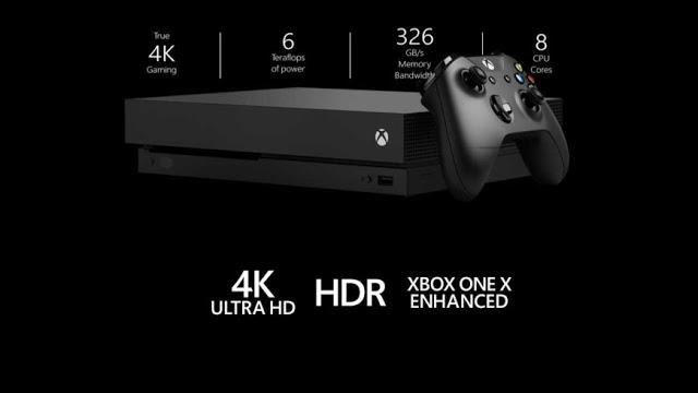 Какие улучшения игры возможны для Xbox One X: 4K, HDR и другое