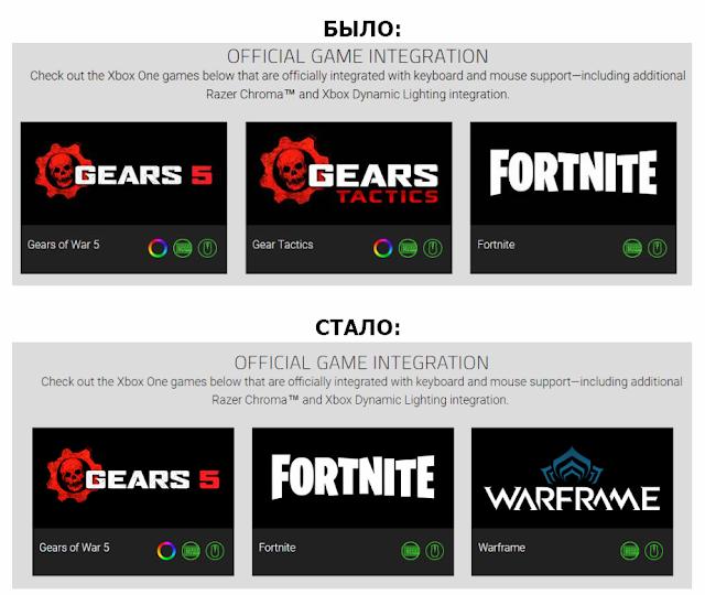 Razer удаляет информацию о факте выхода Gears Tactics на Xbox One