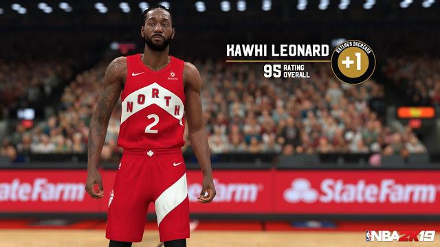 В NBA 2K19 можно играть бесплатно на Xbox One на этих выходных
