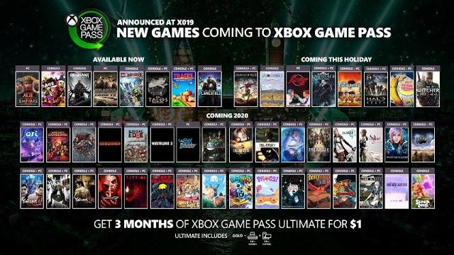 Microsoft анонсировала более 50 новых игр по подписке Xbox Game Pass