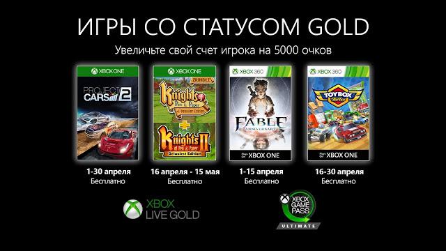 Бесплатные игры по программе Games With Gold в апреле