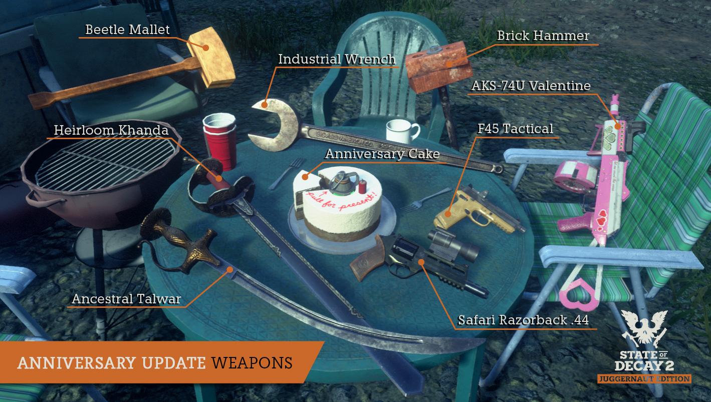 В честь 2-летия игры State of Decay 2 разработчики выпустили крупное обновление