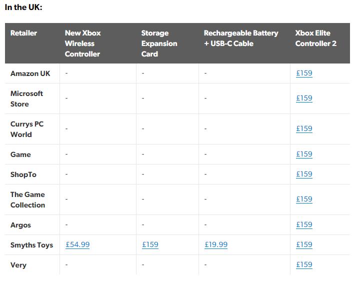 Магазин опубликовал стоимость карты памяти Seagate для Xbox Series X | S