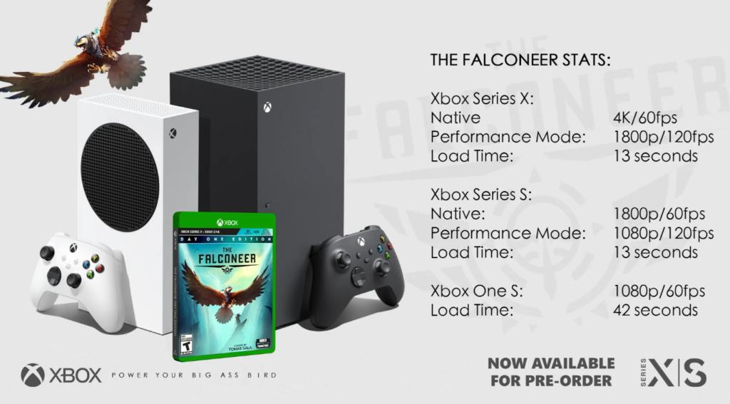 The Falconeer будет работать в 120 FPS на Xbox Series X | S