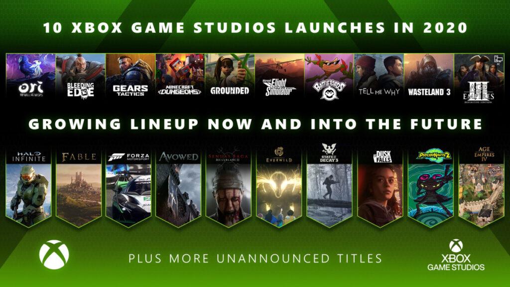 Рекордный год для Xbox Games Studios: Microsoft поделилась результатами