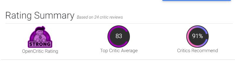 Первые оценки DIRT 5: игра получает хороший рейтинг от критиков