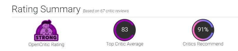 Рецензии на Assassin's Creed: Valhalla – критики остались довольны, но это больше не Assassin's Creed