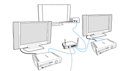 System Link работает с консолями Xbox на 4 поколениях