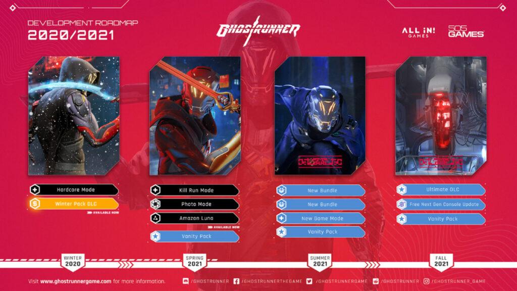 Ghostrunner обновят до Xbox Series X | S в конце года