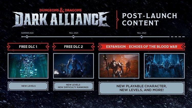Новый геймплей Dark Alliance и подробности о поддержке игры после релиза