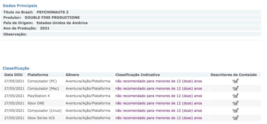 Слух: Psychonauts 2 оптимизируют до Xbox Series X   S, но не до Playstation 5