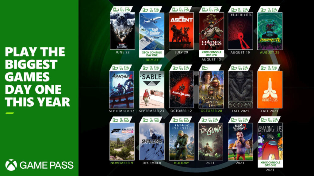 Эти 18 игр появятся в Game Pass в день релиза в 2021 году
