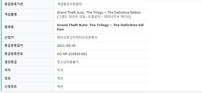 Игра Grand Theft Auto: The Trilogy – The Definitive Edition получила возрастной рейтинг