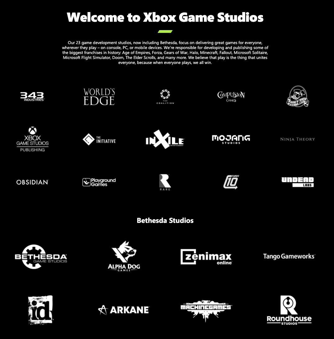 Microsoft обновила страницу Xbox Game Studios – теперь там все 23 команды