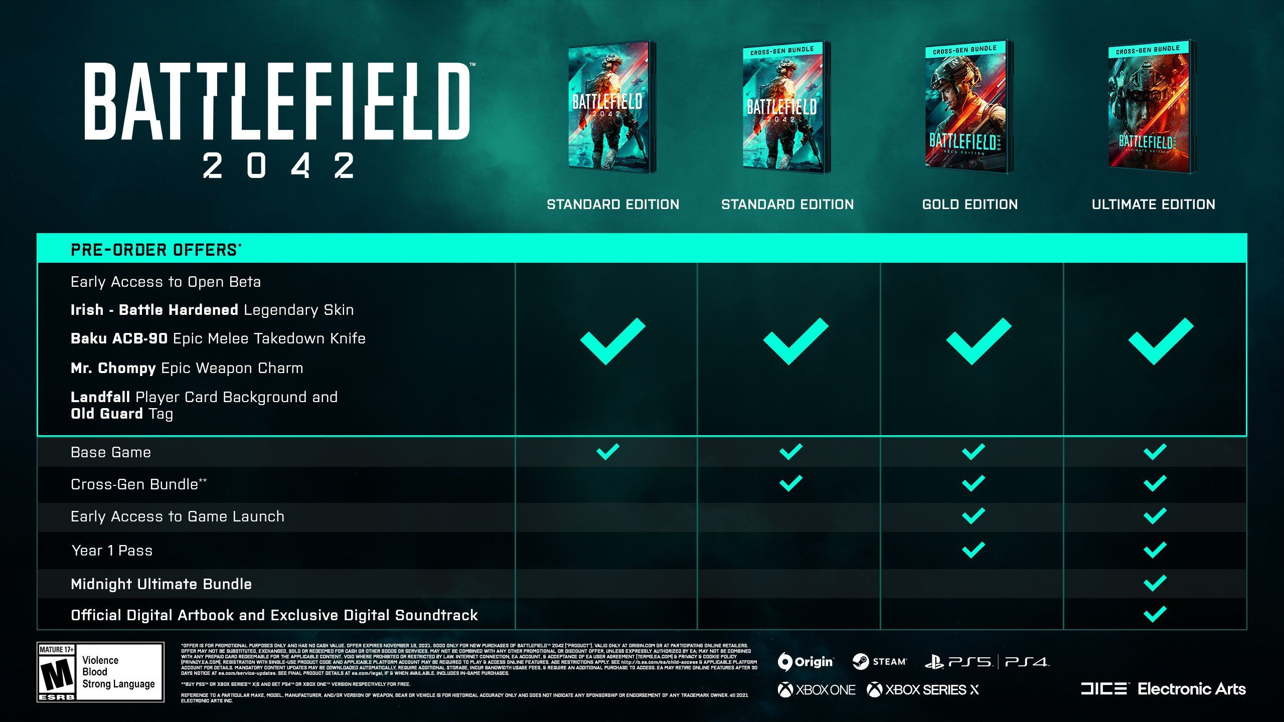 EA: Battlefield 2042 для Xbox Series X | S теперь включает в себя Cross-Gen Bundle